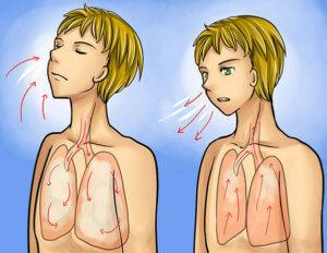 Упражнения способствую нормализации дыхания и снятию приступов удушья